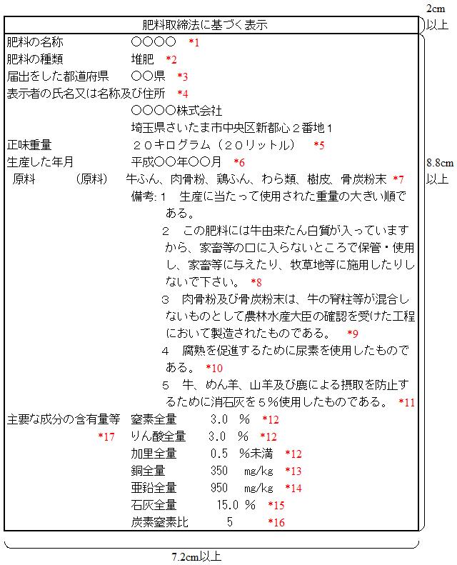 品質表示の記載例 - 独立行政法...